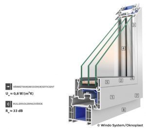 Pixel fonster genomskärning